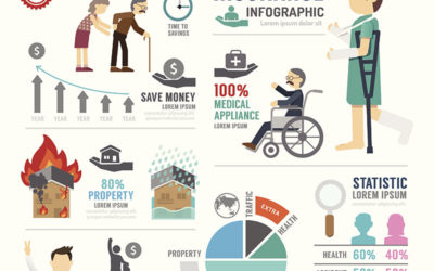 How can Infographics Improve Comprehension for Customers?